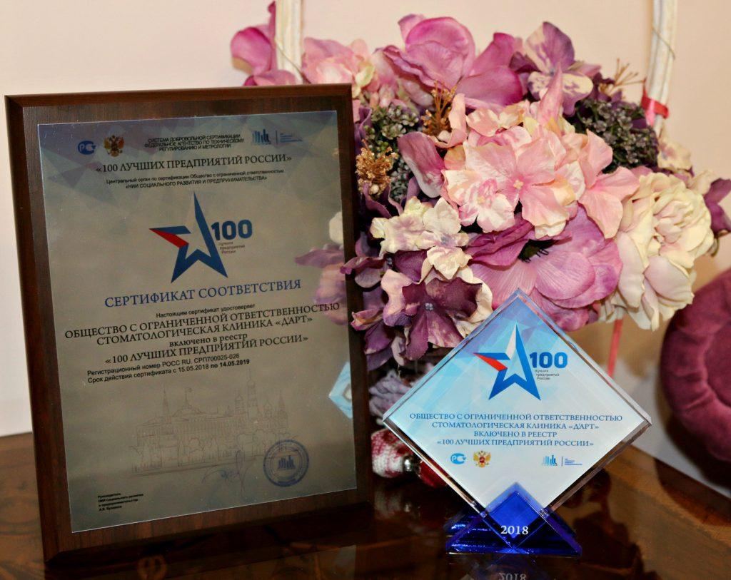 стоматологические услуги - награды